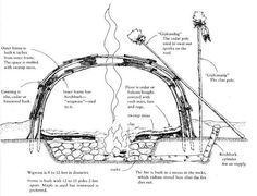 wilderness survival guide tips that gives you practical information and skills to survive in the woods.In this wilderness survival guide we will be covering Bushcraft Camping, Camping Survival, Survival Guide, Survival Skills, Survival Stuff, Bushcraft Gear, Survival Knots, Bushcraft Skills, Survival Hacks