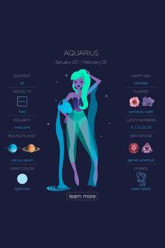 Zodiac Signs Elements, Zodiac Signs Symbols, Zodiac Signs Chart, Zodiac Sign Traits, Zodiac Signs Astrology, Zodiac Art, Zodiac Star Signs, 12 Zodiac, Zodiac Horoscope
