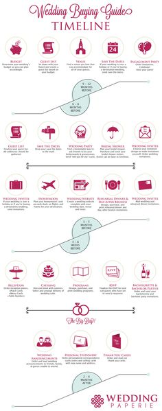 Wedding Timeline and Wedding Infographic by WeddingPaperie.com. #weddings #weddingtips #weddingbuyingguide #weddingtimeline
