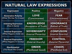 man made laws vs natural law
