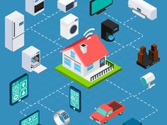 Arm Holdings confirms Softbank is buying the chip designer for in bold IoT… - Home Technology Ohio, Technological Change, New Industries, Internet Providers, Smart Home Technology, Home Activities, Marketing Jobs, Smart Technologies, Herbs