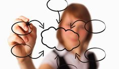 AYUDA PARA MAESTROS: 6 HERRAMIENTAS PARA CREAR MAPAS CONCEPTUALES