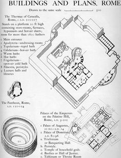 Roman buildings and plans from Rome Graphic History of Architecture by John Mansbridge