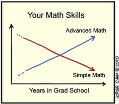 This also applies even if you're not in grad school... :-[