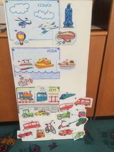 Math For Kids, Games For Kids, Activities For Kids, Crafts For Kids, Transportation, Kindergarten, Education, School, Children