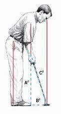 Simple golf tips. Find out just how in order to become a significantly better golfing enthusiast.