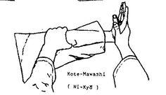 kotemawashi.jpg (556×322) - (mawashi = circolare)