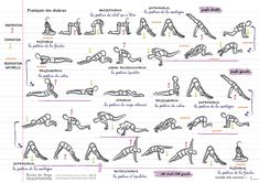 Building a Strong Foundation in Yoga Practice. Feet, leg and foundational poses that will help you to slowly ease your way into yoga. Dance Poses, Yoga Poses, Ayurveda, Hata Yoga, Yoga Kundalini, Yoga Drawing, Yoga For You, Yoga Positions, Qigong