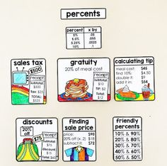 """Financial Literacy Word Wall - here is the section of this math word wall for percents - tax, tip, discounts and """"friendly percents"""". How To Find Tax, Consumer Math, What Is Credit Score, Math Word Walls, Math Anchor Charts, Math Words, Math Classroom, Classroom Ideas, Math Teacher"""
