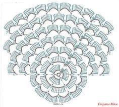 Bildergebnis für mandalas tejidos al crochet patrones Crochet Doily Rug, Crochet Doily Diagram, Crochet Mandala Pattern, Crochet Circles, Crochet Cushions, Crochet Tablecloth, Crochet Chart, Crochet Home, Thread Crochet