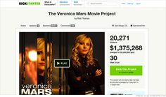 On March 13, 2013, the cancelled television program Victoria Mars was brought back to life through the crowd funding platform, Kickstarter. With $5,702,153 being donated from 91,585, this campaign led many other indie film makers to look at alternative routes for funding. While Kickstarter had previously existed since 2009, it was not well known to the public eye unless this campaign. Since then, film makers Spike Lee, Zach Braff, and many more have used crowdfunding for non-studio funding.