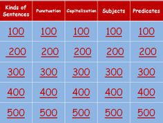 This interactive jeopardy-style game reviews upper elementary language arts standards related to sentence construction. The format ignites enthusiasm in students and encourages participation from the entire class. Categories include kinds of sentences, punctuation, capitalization, subjects, and predicates. $