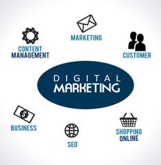 Intelliers No1 Digital Marketing Company in Chennai. We've developed an approach to shaping digital marketing strategies for our clients that result in defining.