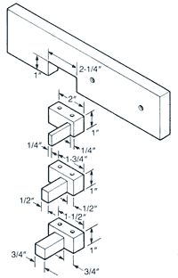 You can acquire pre made jigs or make your own. Although they are economical, making your own from scrap wood is even cheaper. Depending on the kind of tasks you like to do, you will need a range of different jigs. Woodworking Table Saw, Jet Woodworking Tools, Woodworking Jigsaw, Woodworking Joints, Woodworking Workshop, Woodworking Techniques, Easy Woodworking Projects, Woodworking Furniture, Box Joint Jig