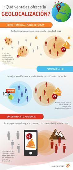 Ventajas de la Geolocalización #infogafia #infographic #marketing