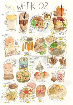 For the artistically inclined, here is an awesome food journal idea!