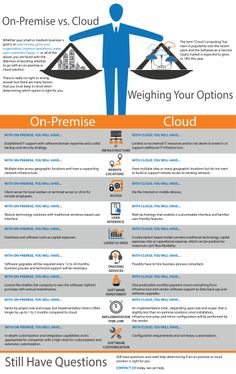 Weighing your options: Cloud ERP vs. On-Premise Cloud Computing Technology, Cloud Computing Services, Computer Programming, Computer Science, Oracle Erp, Machine Learning Deep Learning, Small Business Trends, Cloud Infrastructure, Computer Network