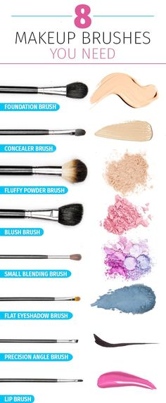 This makeup brushes guide will make sure you have everything you need for your beauty routine. It breaks them down by name and purpose making it easy to find the best one for your eye shadow blush or foundation.