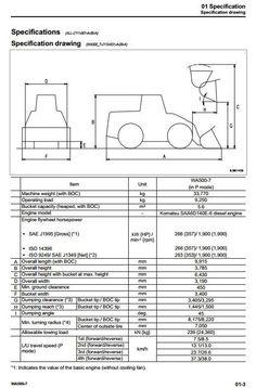 Komatsu wheel loader wa600 6 galeo sn 60001 and up operating and original illustrated factory workshop service manual for komatsu wheel loader wa500 7 usa original factory manuals for komatsu loaders dozers fandeluxe Choice Image