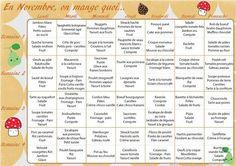 En novembre, on mange quoi ? – menus mensuels - Care - Skin care , beauty ideas and skin care tips Healthy Menu, Healthy Life, Healthy Recipes, School Menu, Monthly Menu, Batch Cooking, Menu Design, Food Lists, Food Menu