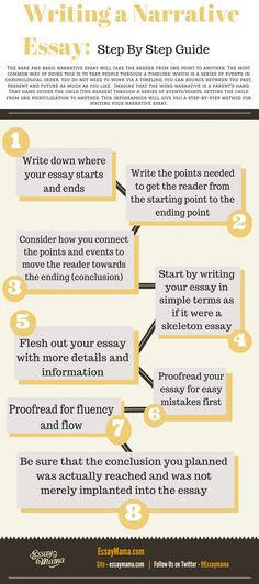tips for writing a killer essay writeathome com writing stuff  writing a narrative essay can be a daunting task for students