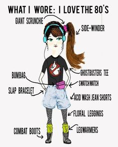 I think I owned all the above minus the combat boots.