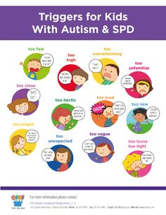 Nice to have knowledge of the triggers for children with #autism #asd. Even if you know as a parent, do your friends and family know? #autismawareness