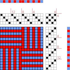 Hand Weaving Draft: Log Cabin, , 4S, 4T - Handweaving.net Hand Weaving and Draft Archive