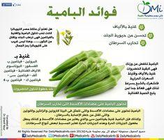 Image result for صور عن فوائد البامية