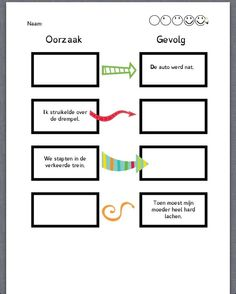 Creatief schrijven Spelling Activities, 21st Century Skills, Close Reading, Classroom Inspiration, Creative Writing, Learn English, Coaching, Language, Teacher