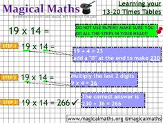 Maths Trick - Learning your 13, 14, 15, 16,17,18,19,20 times table Are you looking to challenge the most able in your class or want to develop mathematical confidence of your learners? This is a great Maths trick to easily remember your times tables from 13 to 20. You might have come across the hints and tips to remember your standard times tables and found this very effective but I find when I show learners this method to learning your 13 to 20 times tables, it just simply blows them away…