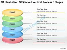 Business Process Flow Diagrams Organization Chart For Strategy