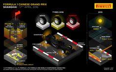 F1: Στη φαρδιά και γρήγορη Σαγκάη