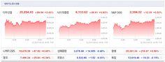 Jinkyu Kim`s Go Stocks: 학습효과(Studying Effect)