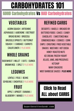 Carbohydrates 101 - Good Carbohydrates Vs Bad Carbohydrates - Carbohydrates 101 including Good Carbohydrates List, Bad Carbohydrates List, What are Carbs, Types - Weight Loss Drinks, Weight Loss Meal Plan, Clean Carbs, What Are Carbs, Carbs In Fruit, Carbohydrates Food List, Good Carbs, Keto, Acorn Squash