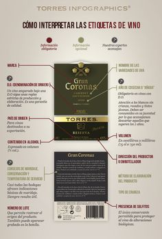 #Infografia: ¿Cómo interpretar las #etiquetas de #vino?