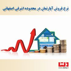 """نرخ فروش آپارتمان در محدوده اشرفی اصفهانی  مشاهده این گزارش را از دست ندهید.  مشاهده گزارش""""https://goo.gl/KpVBkT"""
