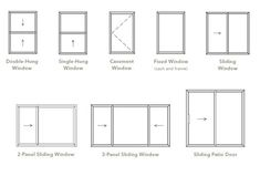 Insect Screens manufactured by Corner Star are available for all types of windows, doors and openings in a range of colours. Sliding Screen Doors, Sliding Windows, Window Screens, Sash Windows, Wooden Windows, Wooden Doors, Burglar Bars, Types Of Steel, Window Handles