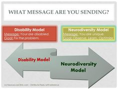 What message are you sending? The disability model vs. the neurodiversity model.