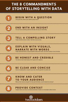 Data Storytelling Commandments - My Recommendations Book Writing Tips, Writing Skills, Marketing Automation, Business Intelligence, Business Storytelling, Digital Storytelling, Digital Communication, Academic Writing, Persuasive Writing