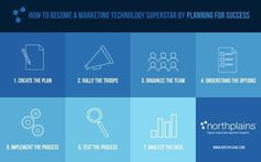 Marketing Strategy - Seven Steps to Successful Marketing Technology Adoption : MarketingProfs Article