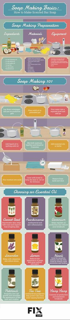 How to Make Soap At Home [Infographic] | Soap Making Tutorial For Beginners, check it out at http://diyready.com/how-to-make-soap-infographic/