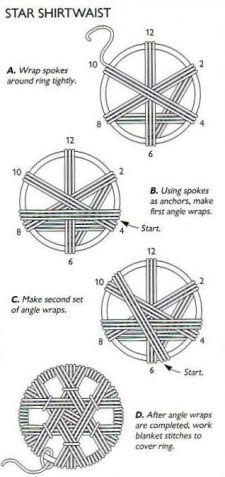 Дорсетская пуговица (Dorset buttons) / Прочие виды рукоделия / Другие виды рукоделия