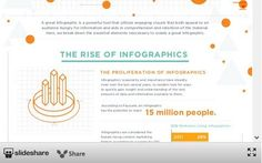 Slideshare has introduced a new Infographics player that makes embedding and sharing of Infographics a breeze! http://trak.in/internet/slideshare-infographics-player-123/