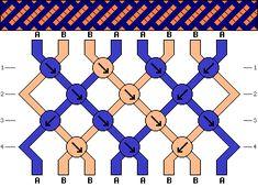 Bracelet Brésilien - Niveau 1 - Modèle 2 Plus