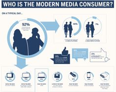 The News Consumer
