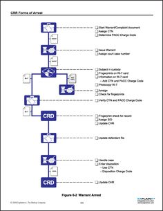 Bank teller flowchart examples mind mapsdiagrams flow charts click to close image click and drag to move use arrow keys for next ccuart Images