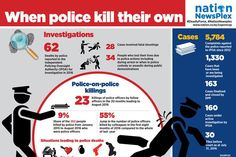 Grievances rivalry drive police to kill colleagues - Daily Nation