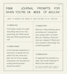 January Journal Prompts, Journal Writing Prompts, Negative Thoughts, Positive Thoughts, Writing Therapy, Therapy Journal, Get My Life Together, Self Care Activities, Write It Down