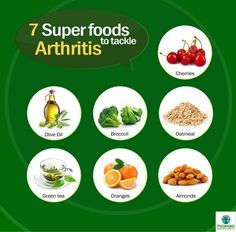 Can Arthritis Be Prevented